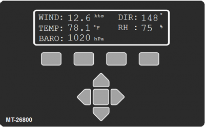 Emulated Weather Station